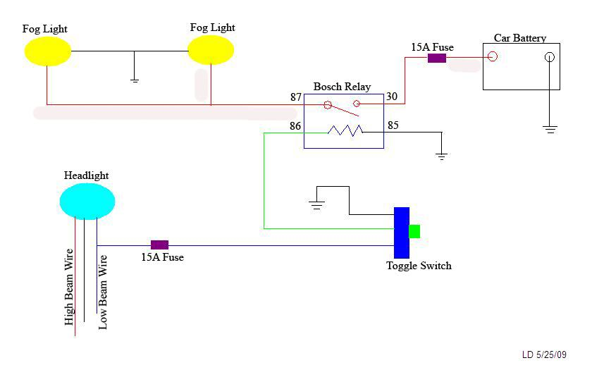 Fogs wiring led fog lights the novak family website bosch relay wiring diagram fog lights at gsmx.co